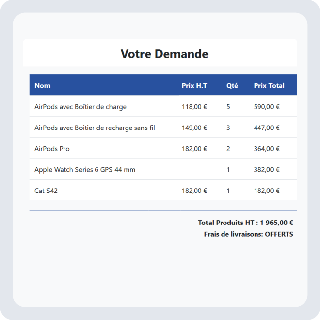 Projet Bootstrap 4